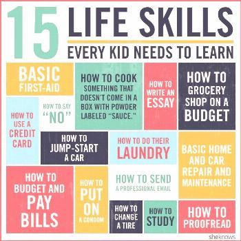 Life Skills Every Kid Needs and that you won't learn in school and in most cases not from your pare