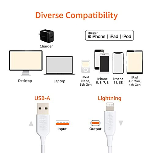 Amazon Basics ABS USB-A to Lightning Cable Cord, MFi
